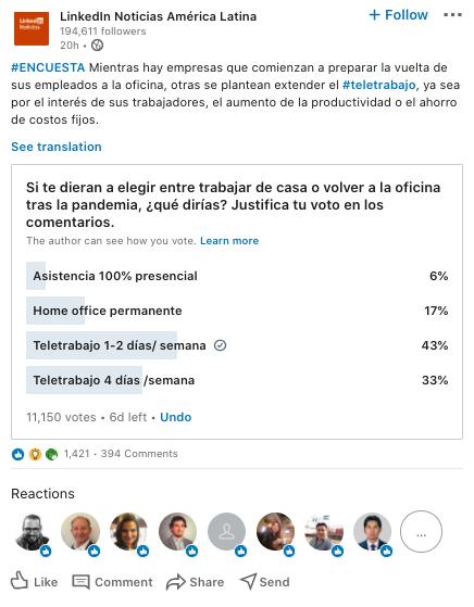 Resultados encuesta sobre trabajo remoto