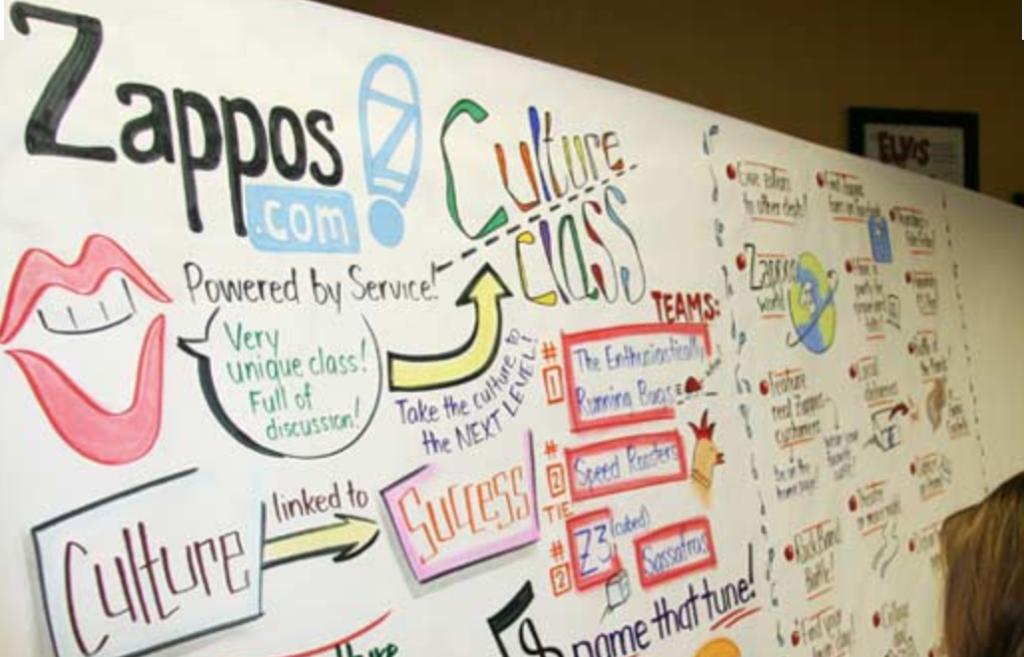 Zappos Culture